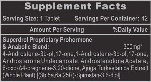 Hi-Tech Pharmaceuticals Superdrol | Muscle Players