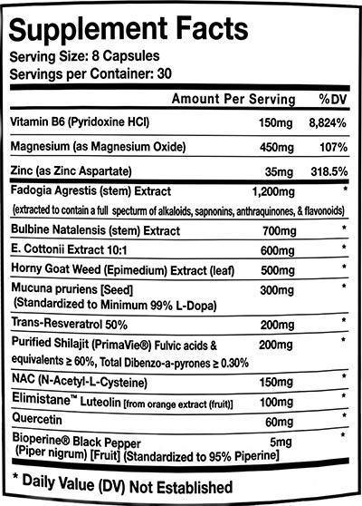 Olympus Labs Super PCT | Muscle Players
