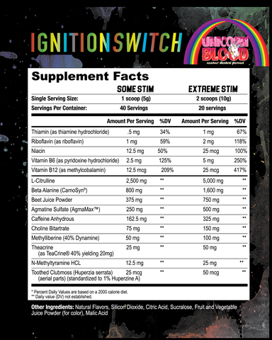 Axe & Sledge Ingition Switch   Muscle Players